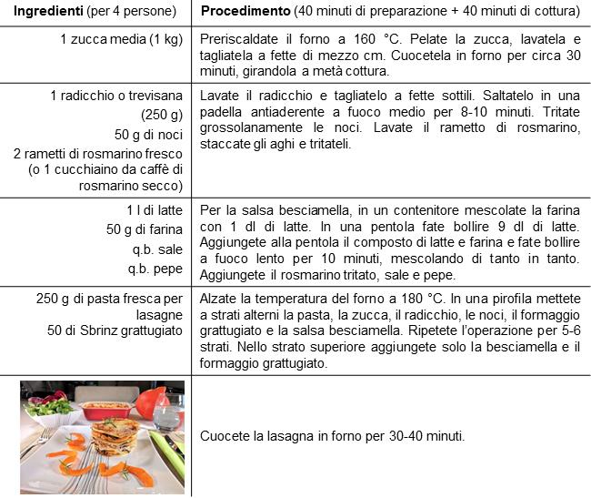 lasagnazucca2.png