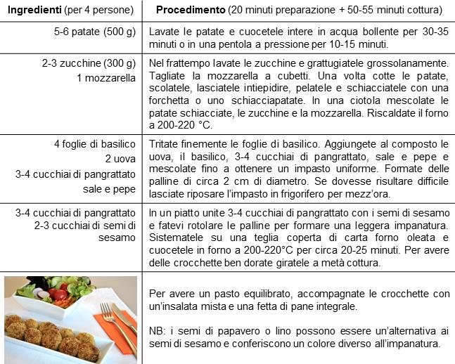 crocchette5.png
