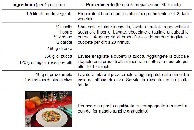minestra autunnale orzo e zucca.png