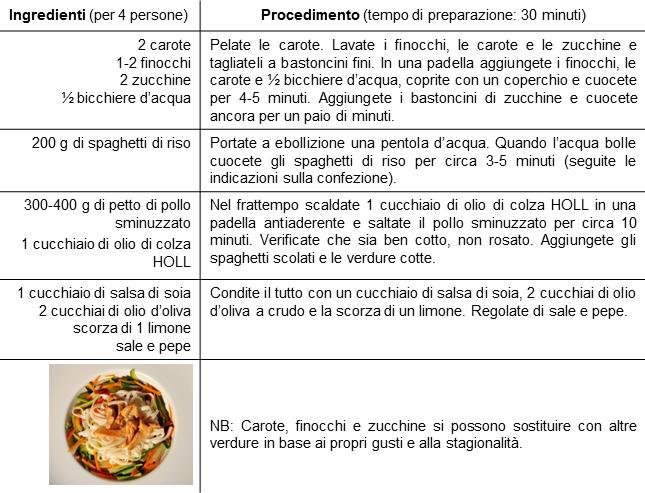 risospaghetti6.png